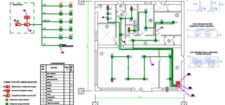 Пример оформления проекта пожарной сигнализации
